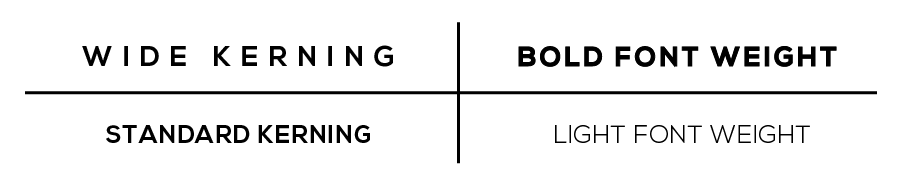 Understanding Font Weight and Kerning