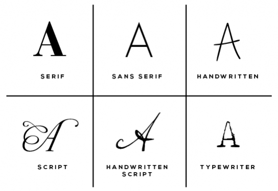 6 different font styles explained: serif, sans serif, handwritten, handwritten script, script, typewriter