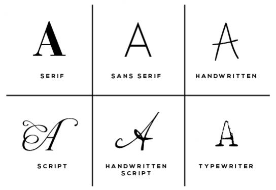 6 different font styles explained: serif, sans serif, handwritten, handwritten script, script, typewriter