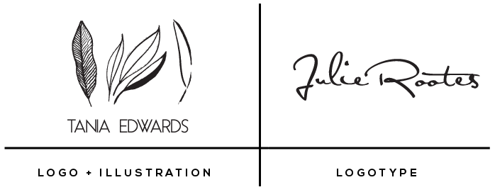 Logo with Illustration vs. Logotype