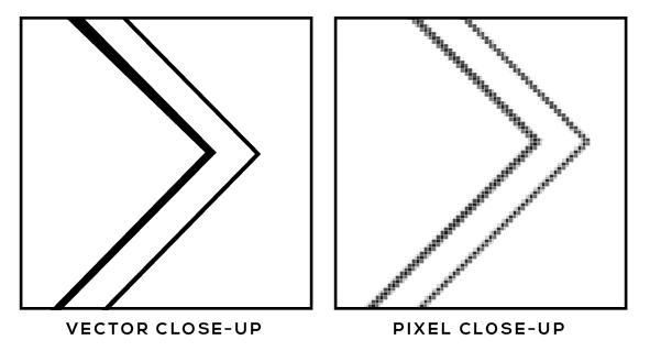 Vector Vs. Pixel