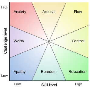 Conditions for Flow Model